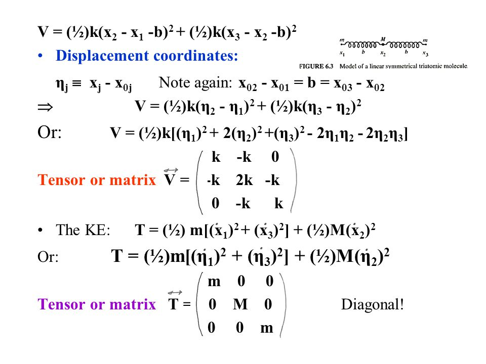 Or: V = (½)k[(η1)2 + 2(η2)2 +(η3)2 - 2η1η2 - 2η2η3]
